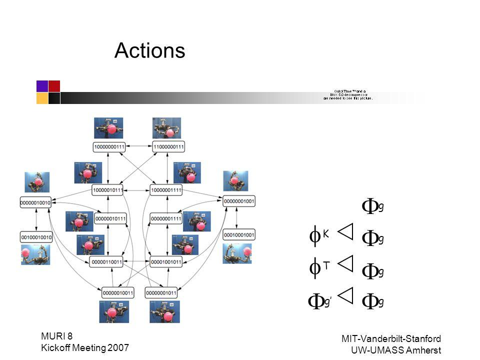 MURI 8 Kickoff Meeting 2007 Actions MIT-Vanderbilt-Stanford UW-UMASS Amherst  g  g  K  g  T  g  g'
