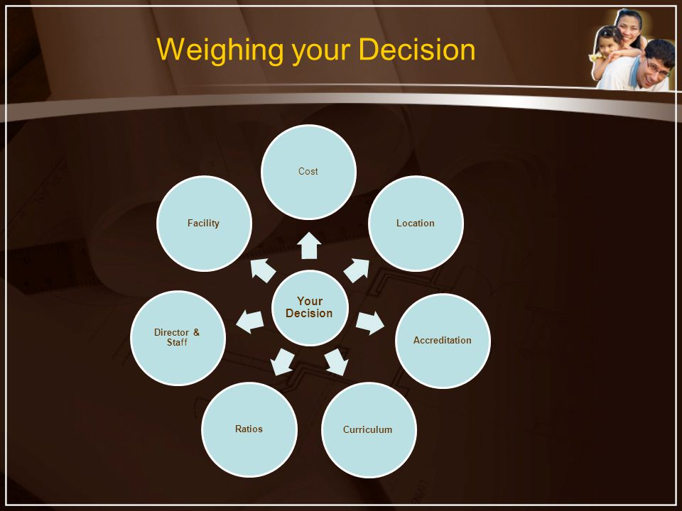 Your Decision CostLocationAccreditationCurriculumRatios Director & Staff Facility Weighing your Decision