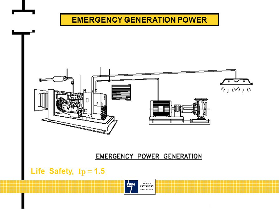 SPRING CONVENTION MARCH 2006 EMERGENCY GENERATION POWER Life Safety, Ip = 1.5