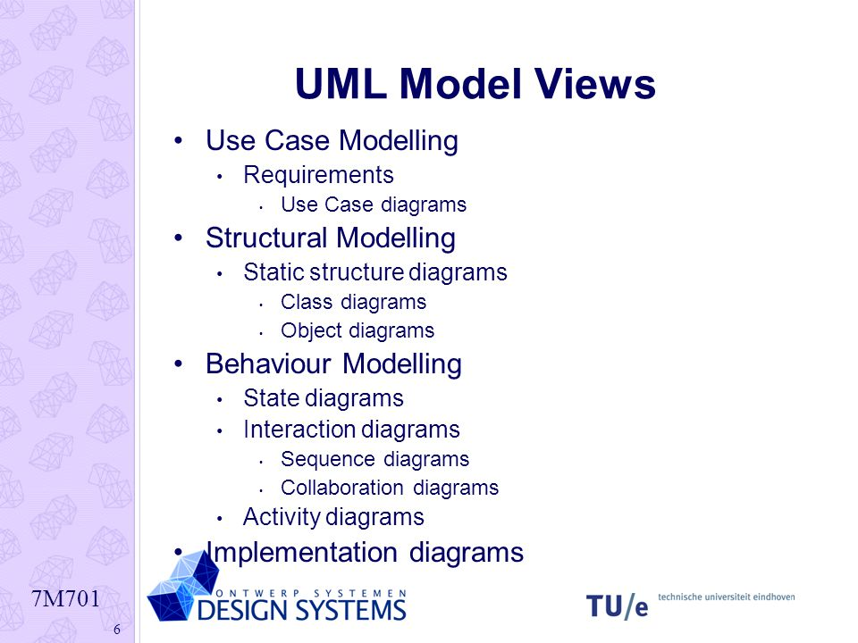 7M701 6 UML Model Views Use Case Modelling Requirements Use Case diagrams Structural Modelling Static structure diagrams Class diagrams Object diagram