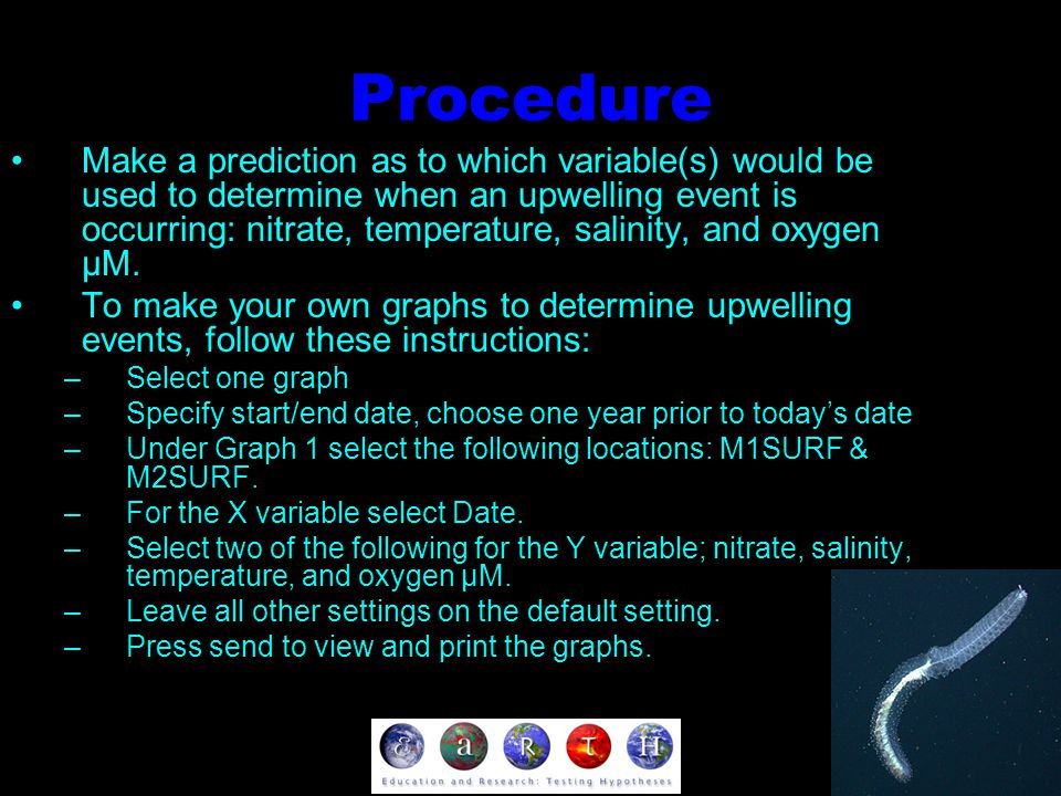 Procedure Make a prediction as to which variable(s) would be used to determine when an upwelling event is occurring: nitrate, temperature, salinity, and oxygen µM.