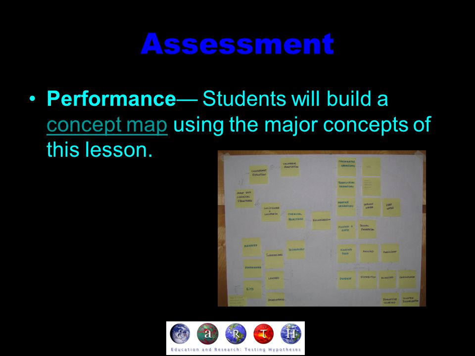 Assessment Performance— Students will build a concept map using the major concepts of this lesson.