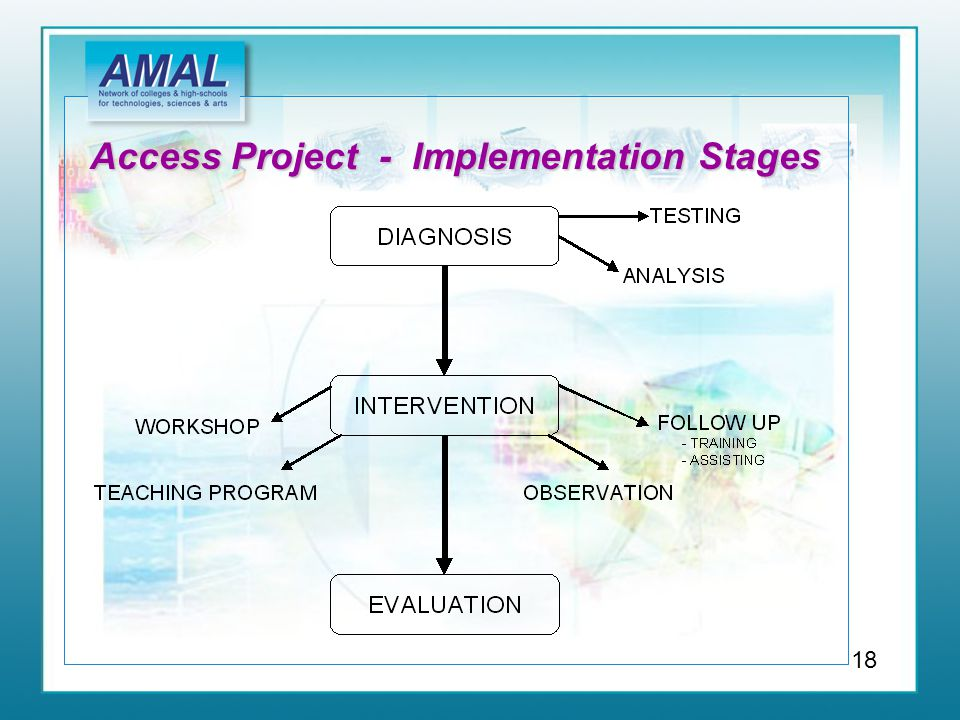 Access Project - Implementation Stages 18