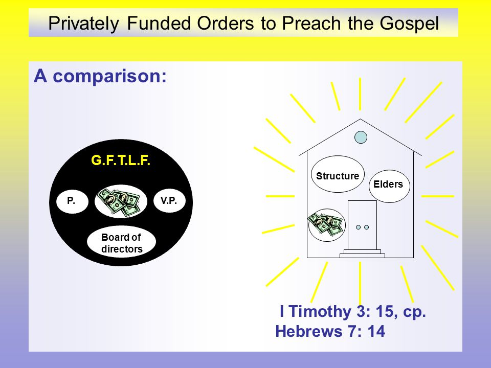 Privately Funded Orders to Preach the Gospel A comparison: G.F.T.L.F.