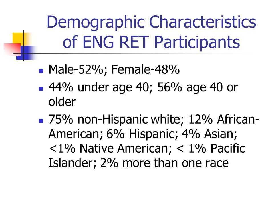 Demographic Characteristics of ENG RET Participants Male-52%; Female-48% 44% under age 40; 56% age 40 or older 75% non-Hispanic white; 12% African- American; 6% Hispanic; 4% Asian; <1% Native American; < 1% Pacific Islander; 2% more than one race