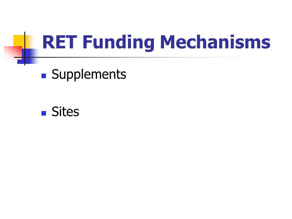 RET Funding Mechanisms Supplements Sites