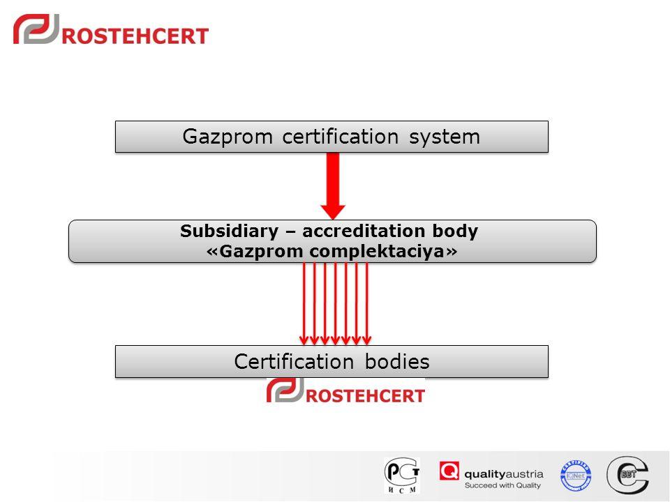 Certification bodies Gazprom certification system Subsidiary – accreditation body «Gazprom complektaciya» Subsidiary – accreditation body «Gazprom com