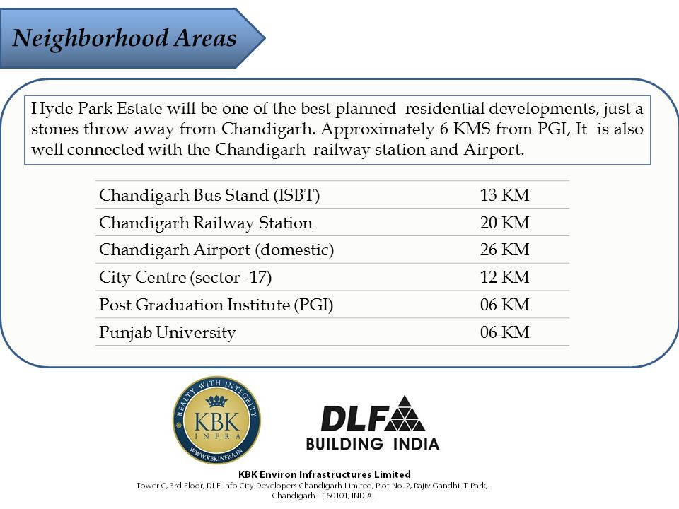 Neighborhood Areas Chandigarh Bus Stand (ISBT)13 KM Chandigarh Railway Station20 KM Chandigarh Airport (domestic)26 KM City Centre (sector -17)12 KM P