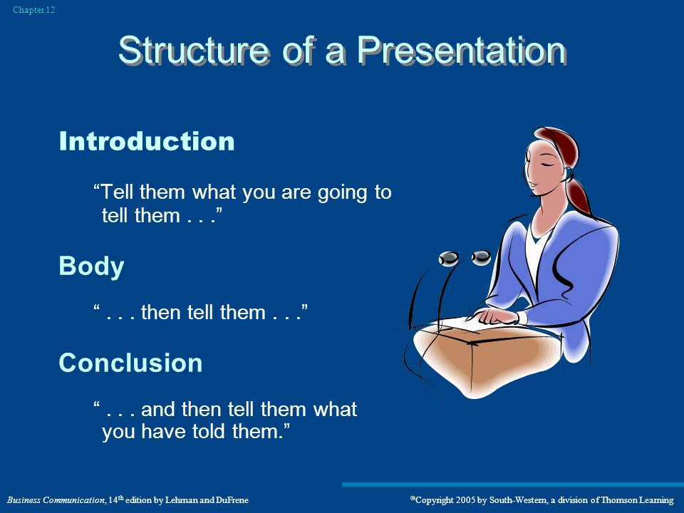 Business Communication, 14 th edition by Lehman and DuFrene  Copyright 2005 by South-Western, a division of Thomson Learning Structure of a Presentation Introduction Tell them what you are going to tell them... Body ...