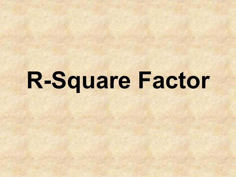 R-Square Factor