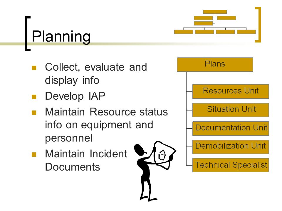 Planning Collect, evaluate and display info Develop IAP Maintain Resource status info on equipment and personnel Maintain Incident Documents