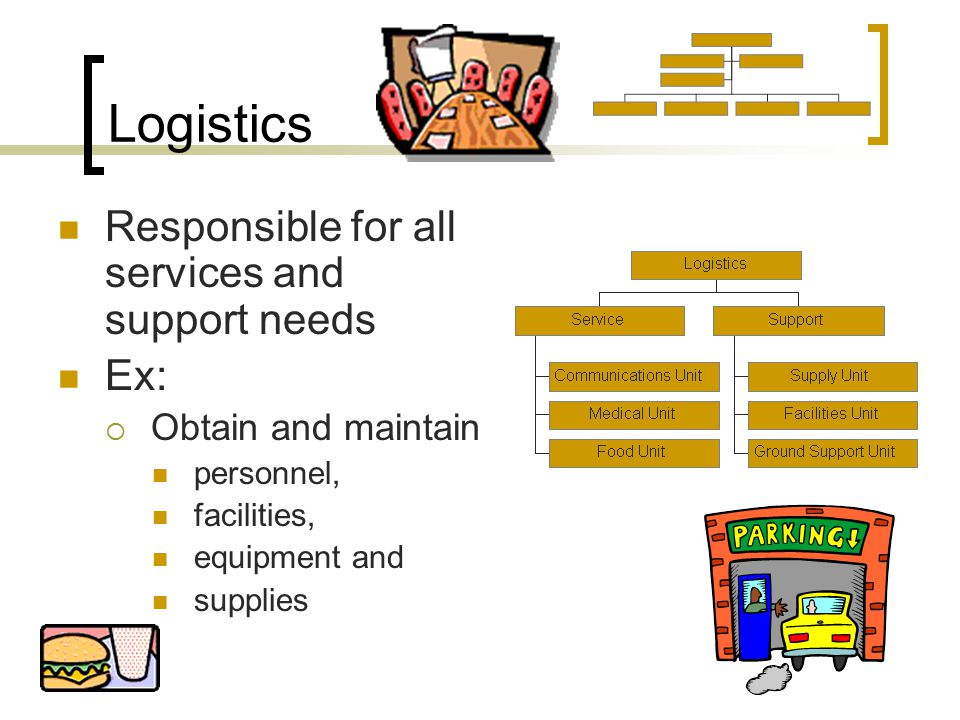 Logistics Responsible for all services and support needs Ex:  Obtain and maintain personnel, facilities, equipment and supplies