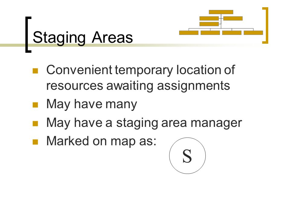 Staging Areas Convenient temporary location of resources awaiting assignments May have many May have a staging area manager Marked on map as: S