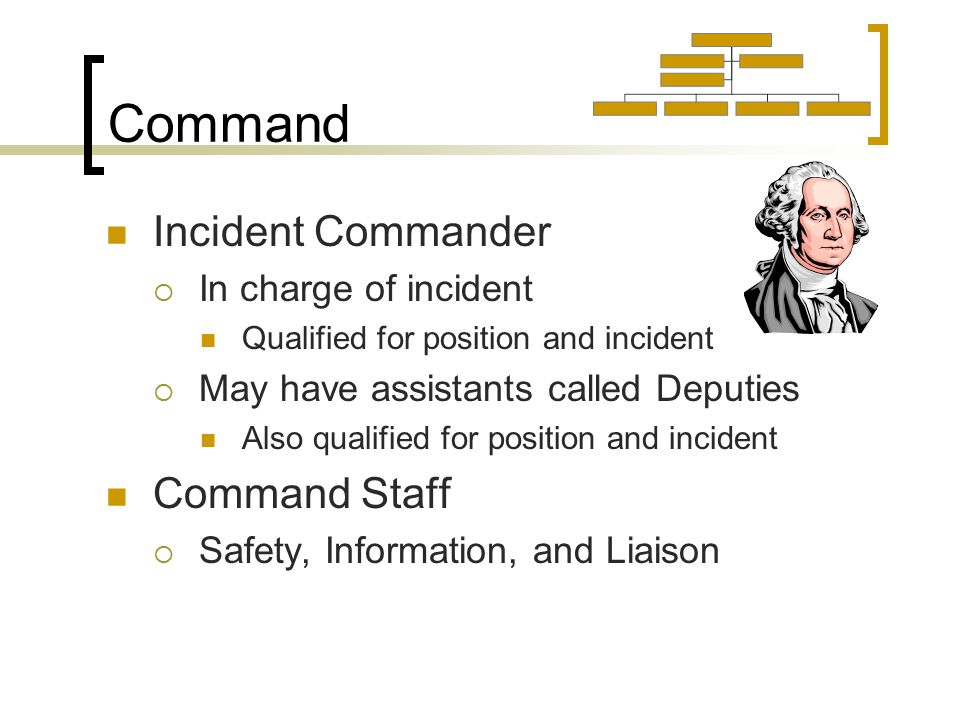 Command Incident Commander  In charge of incident Qualified for position and incident  May have assistants called Deputies Also qualified for position and incident Command Staff  Safety, Information, and Liaison