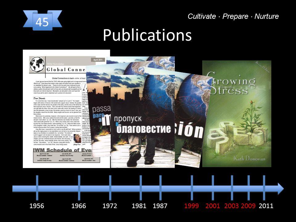 19561966197219811987199920032011 Publications 20012009 Cultivate · Prepare · Nurture 45