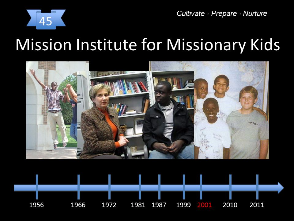 195619661972198119871999201020112001 Mission Institute for Missionary Kids Cultivate · Prepare · Nurture 45