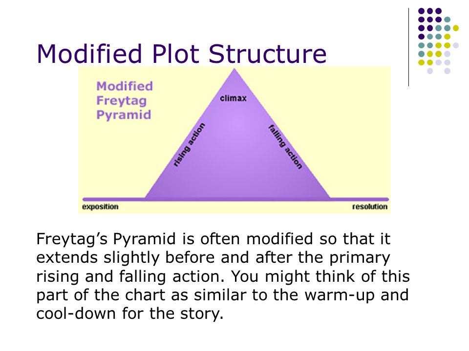 Freytag's Plot Structure Freytag modified Aristotle's system by adding a rising action (or complication) and a falling action to the structure.
