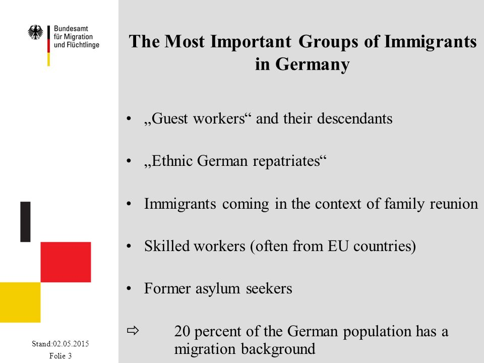 "Stand:02.05.2015 Folie 3 The Most Important Groups of Immigrants in Germany ""Guest workers"" and their descendants ""Ethnic German repatriates"" Immigran"