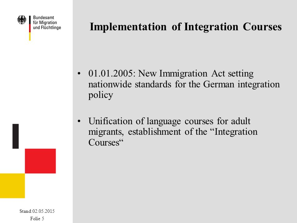 Stand:02.05.2015 Folie 5 Implementation of Integration Courses 01.01.2005: New Immigration Act setting nationwide standards for the German integration