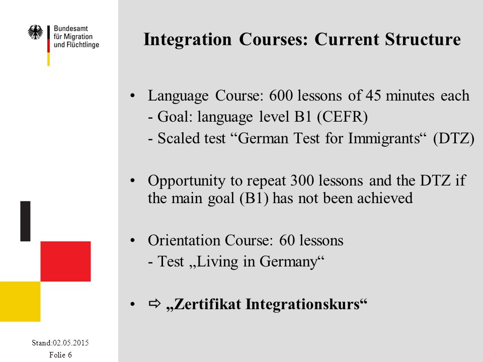 Stand:02.05.2015 Folie 6 Integration Courses: Current Structure Language Course: 600 lessons of 45 minutes each - Goal: language level B1 (CEFR) - Sca