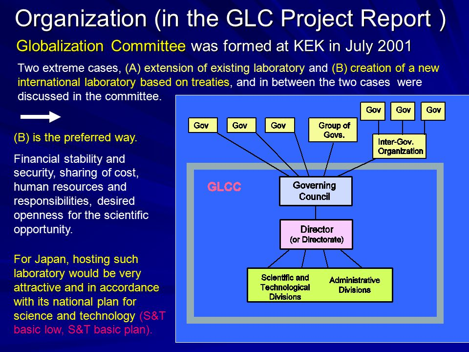 Organization (in the GLC Project Report ) Globalization Committee was formed at KEK in July 2001 Two extreme cases, (A) extension of existing laboratory and (B) creation of a new international laboratory based on treaties, and in between the two cases were discussed in the committee.