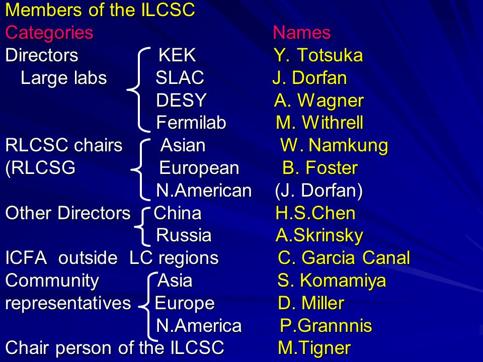 Members of the ILCSC Categories Names Directors KEK Y.