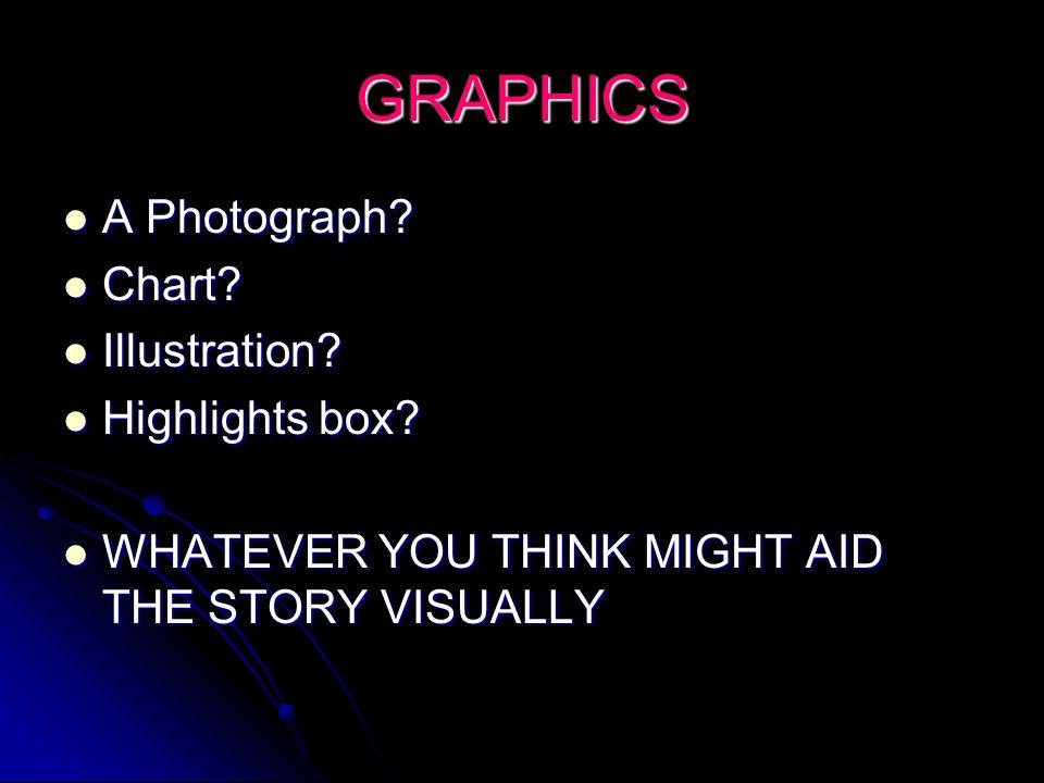 GRAPHICS A Photograph. A Photograph. Chart. Chart.