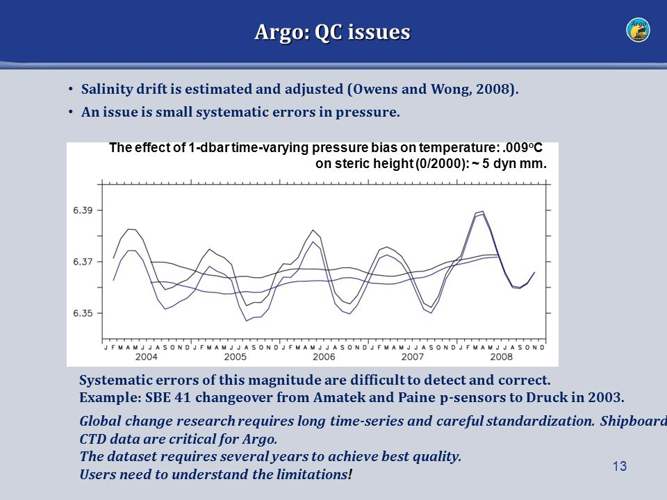 Argo: QC issues 13 Salinity drift is estimated and adjusted (Owens and Wong, 2008). An issue is small systematic errors in pressure. Systematic errors