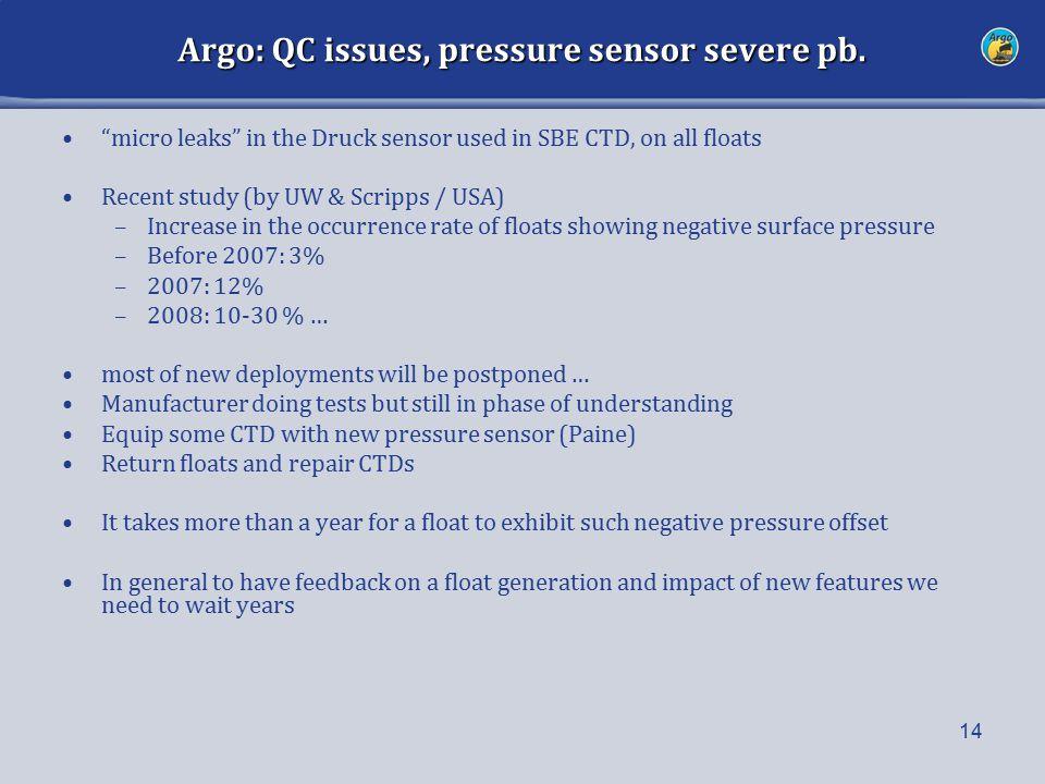 Argo: QC issues, pressure sensor severe pb.