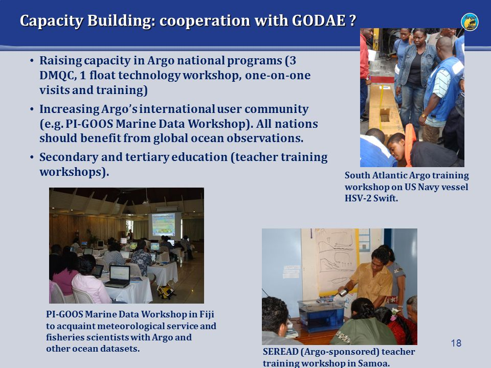 Capacity Building: cooperation with GODAE ? 18 Raising capacity in Argo national programs (3 DMQC, 1 float technology workshop, one-on-one visits and