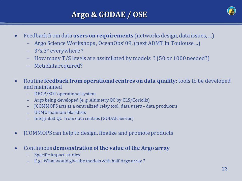 23 Argo & GODAE / OSE Argo & GODAE / OSE Feedback from data users on requirements (networks design, data issues,...) –Argo Science Workshops, OceanObs