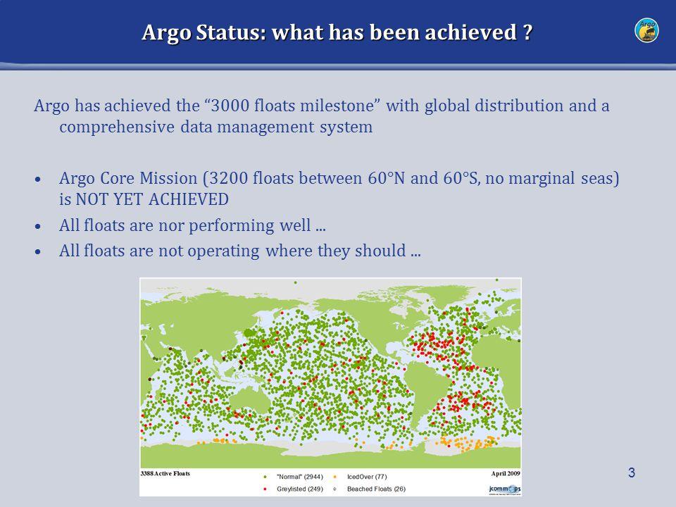 Argo Status: what has been achieved .