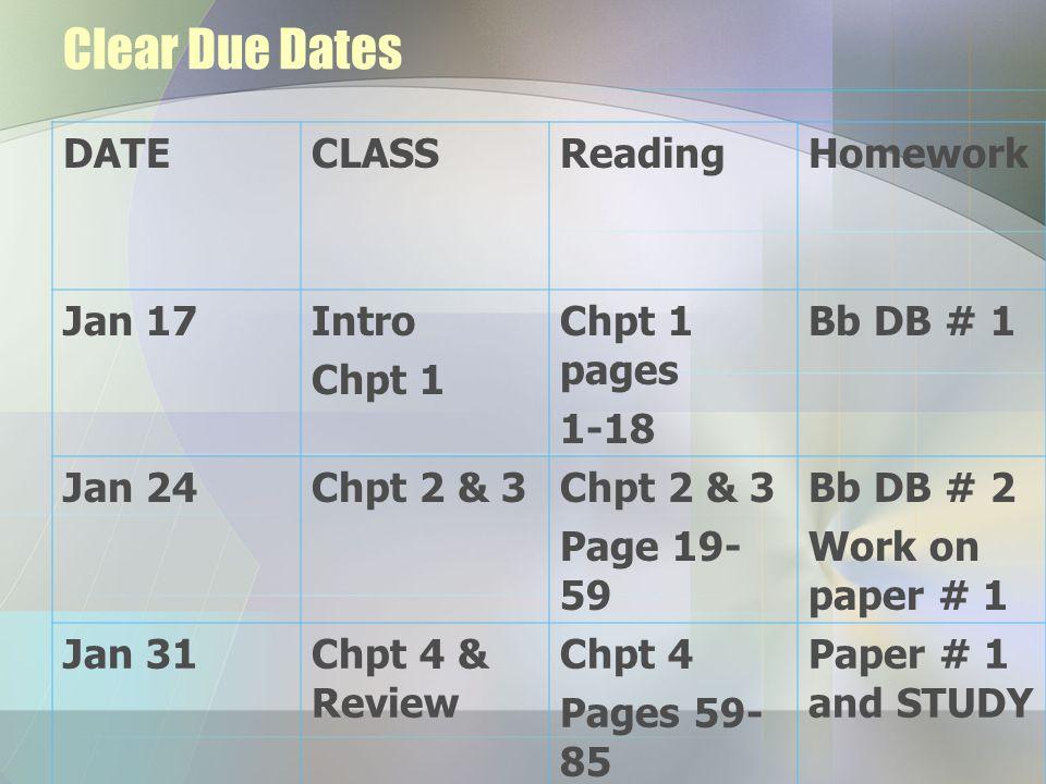 Clear Due Dates DATECLASSReadingHomework Jan 17Intro Chpt 1 Chpt 1 pages 1-18 Bb DB # 1 Jan 24Chpt 2 & 3 Page 19- 59 Bb DB # 2 Work on paper # 1 Jan 31Chpt 4 & Review Chpt 4 Pages 59- 85 Paper # 1 and STUDY
