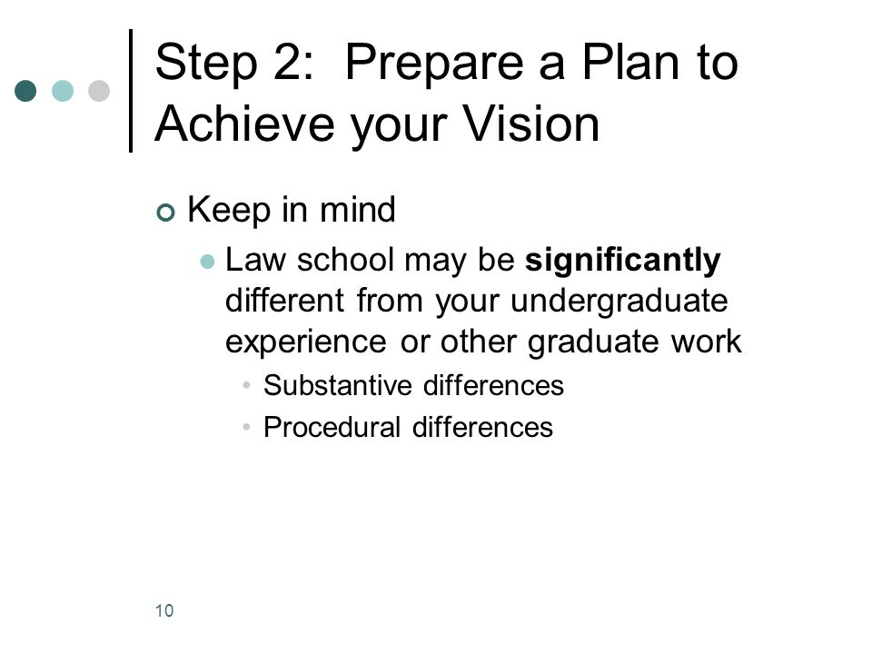 Step 2: Prepare a Plan to Achieve your Vision Keep in mind Law school may be significantly different from your undergraduate experience or other graduate work Substantive differences Procedural differences 10