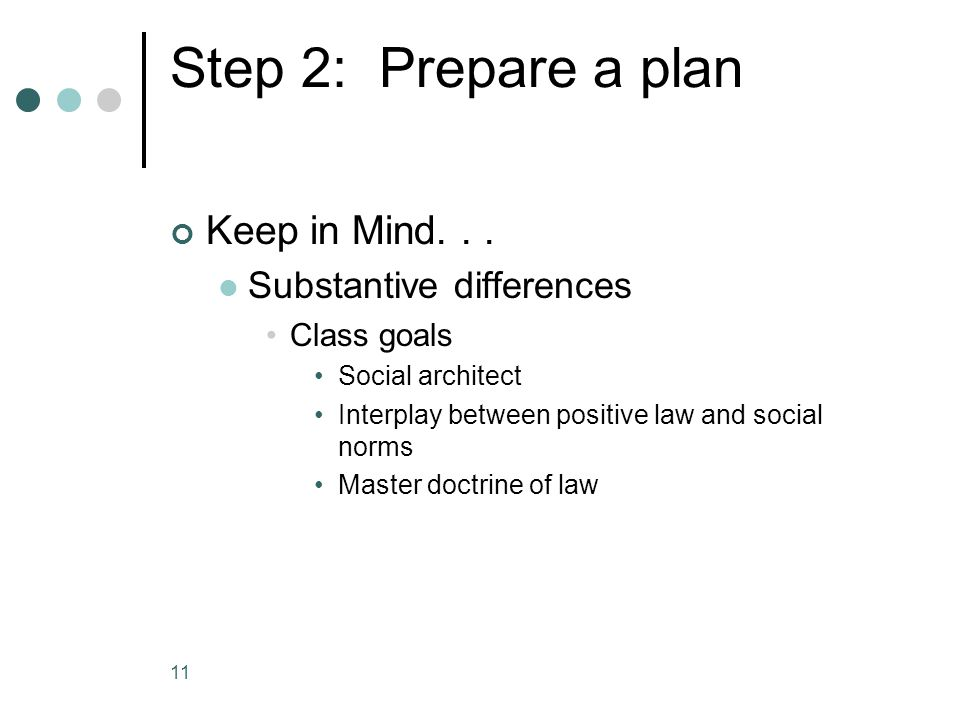 Step 2: Prepare a plan Keep in Mind... Substantive differences Class goals Social architect Interplay between positive law and social norms Master doc