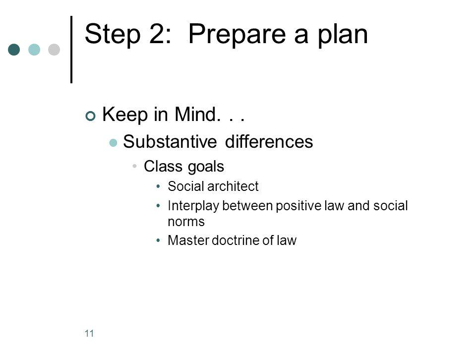 Step 2: Prepare a plan Keep in Mind...