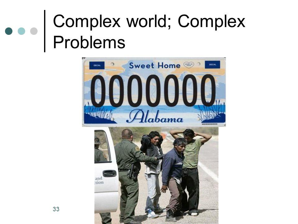 Complex world; Complex Problems 33