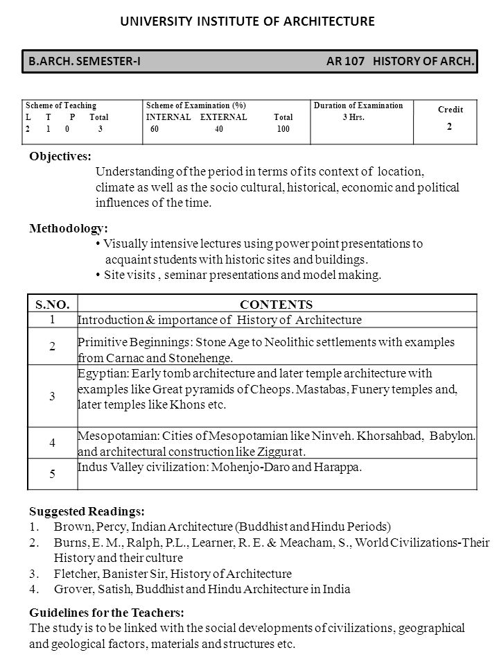 B.ARCH. SEMESTER-I AR 107 HISTORY OF ARCH. Scheme of Teaching L T P Total 2 1 0 3 Scheme of Examination (%) INTERNAL EXTERNAL Total 60 40 100 Duration