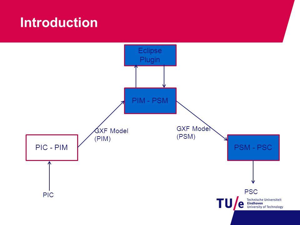 Introduction PIC - PIM PIM - PSM PSM - PSC GXF Model (PIM) GXF Model (PSM) PIC PSC Eclipse Plugin