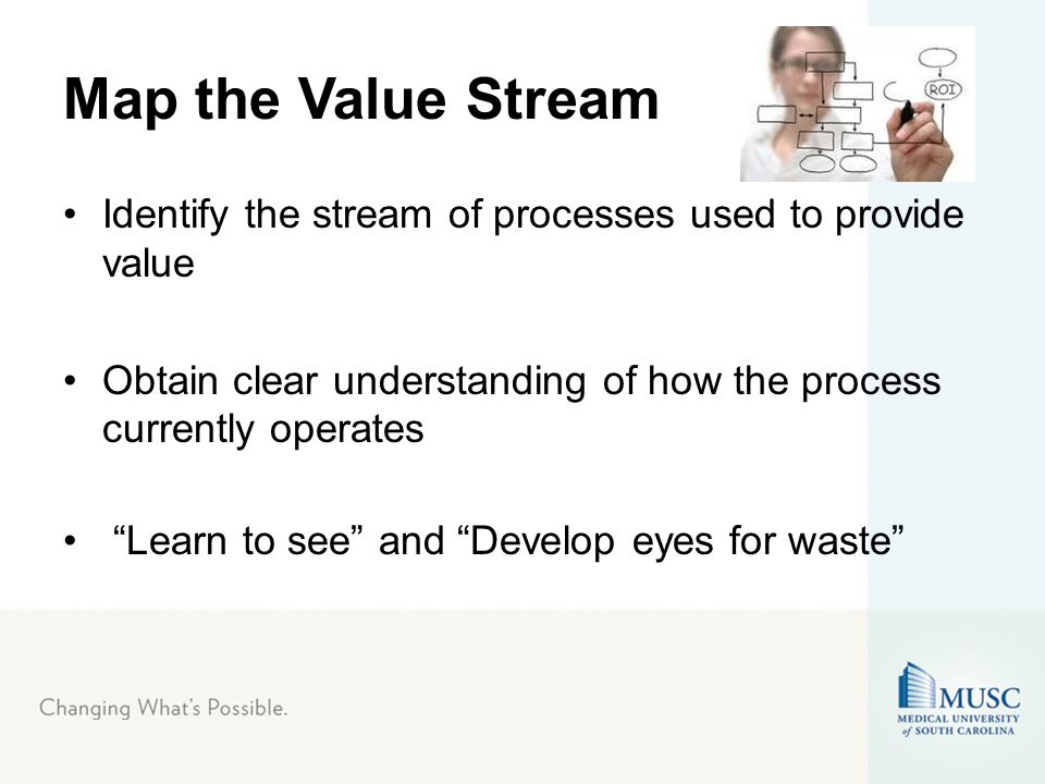 Map the Value Stream Identify the stream of processes used to provide value Obtain clear understanding of how the process currently operates Learn to see and Develop eyes for waste