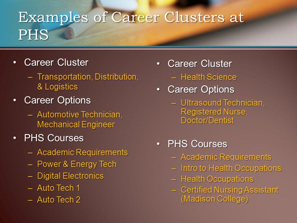 Career ClusterCareer Cluster –Transportation, Distribution, & Logistics Career OptionsCareer Options –Automotive Technician, Mechanical Engineer PHS C