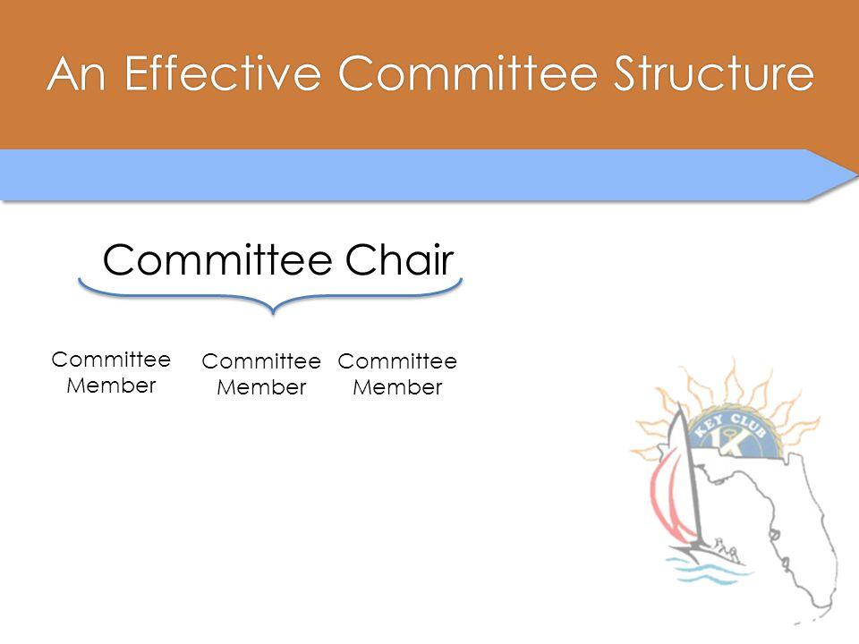 An Effective Committee StructureAn Effective Committee Structure Committee Chair Committee Member