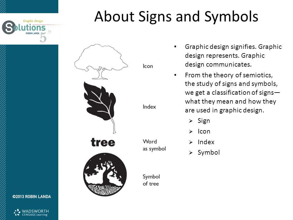 About Signs and Symbols Use of Signs and Symbols Signs and symbols serve many functions and purposes in graphic design, whether as a stand-alone image, or most often as components of a design solution.