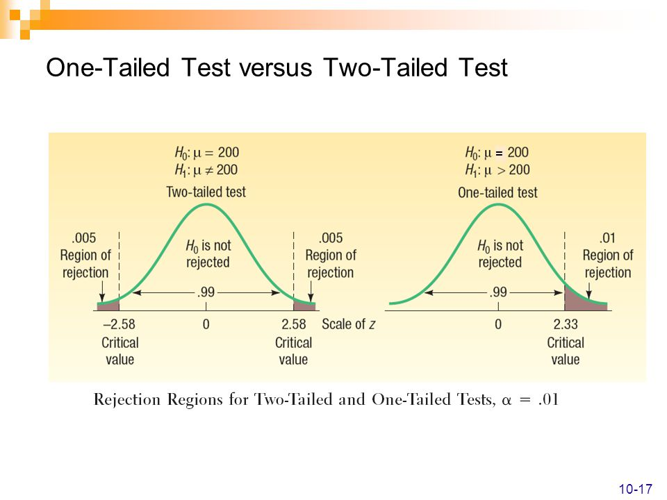 One-Tailed Test versus Two-Tailed Test 10-17 =