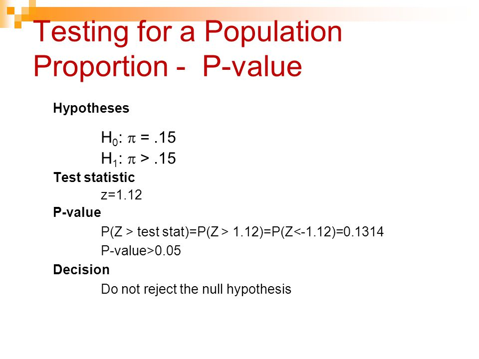 Testing for a Population Proportion - P-value Hypotheses H 0 :  =.15 H 1 :  >.15 Test statistic z=1.12 P-value P(Z > test stat)=P(Z > 1.12)=P(Z<-1.1