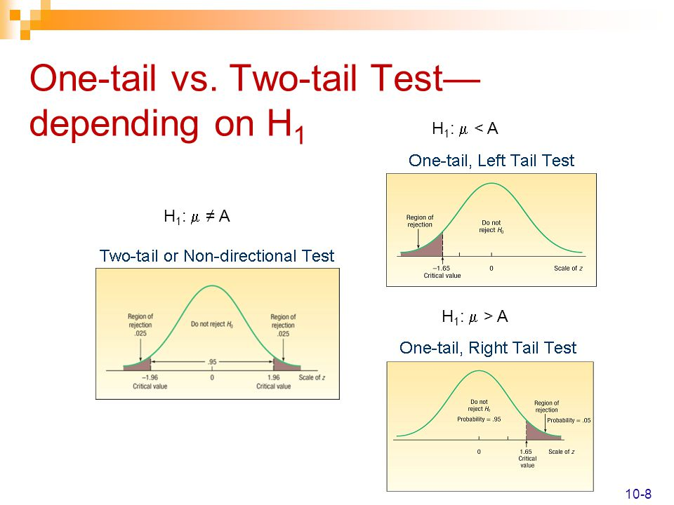One-tail vs. Two-tail Test— depending on H 1 10-8 H 1 :  ≠ A H 1 :  < A H 1 :  > A