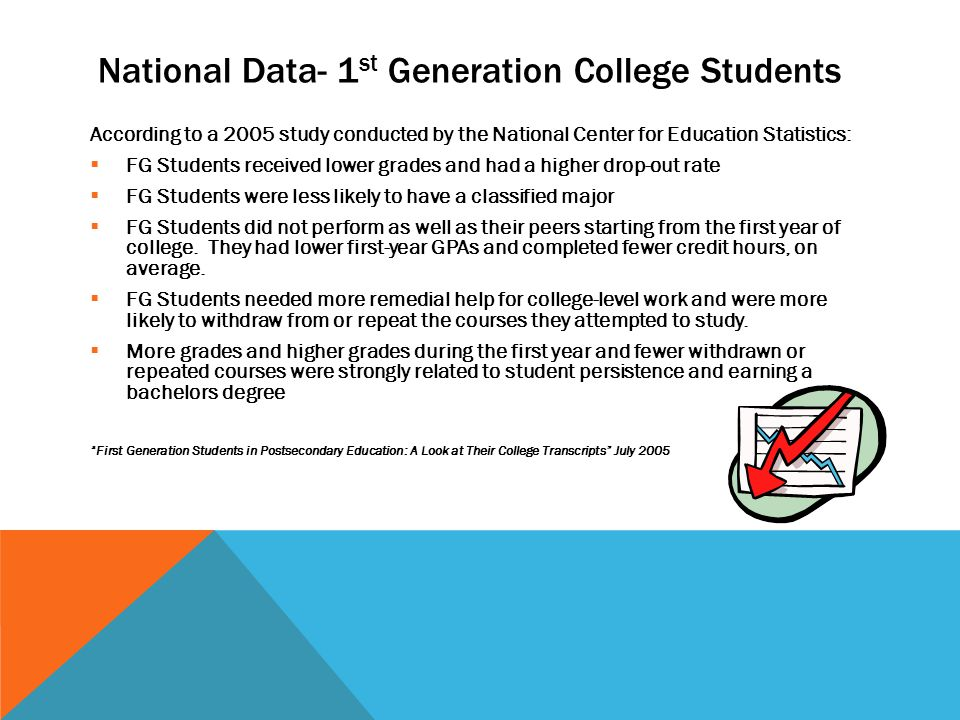 National Data- 1 st Generation College Students According to a 2005 study conducted by the National Center for Education Statistics:  FG Students received lower grades and had a higher drop-out rate  FG Students were less likely to have a classified major  FG Students did not perform as well as their peers starting from the first year of college.