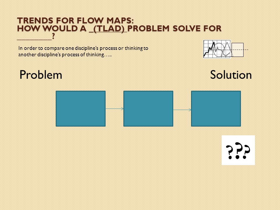 TRENDS FOR FLOW MAPS: HOW WOULD A _(TLAD) PROBLEM SOLVE FOR ________.