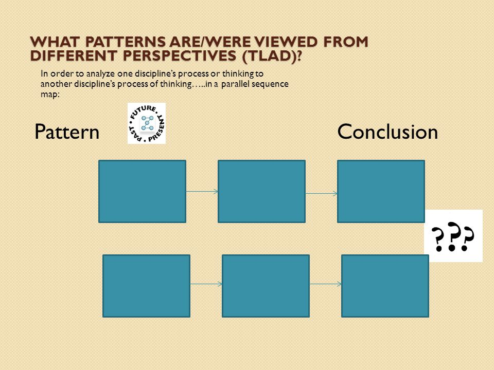 WHAT PATTERNS ARE/WERE VIEWED FROM DIFFERENT PERSPECTIVES (TLAD).