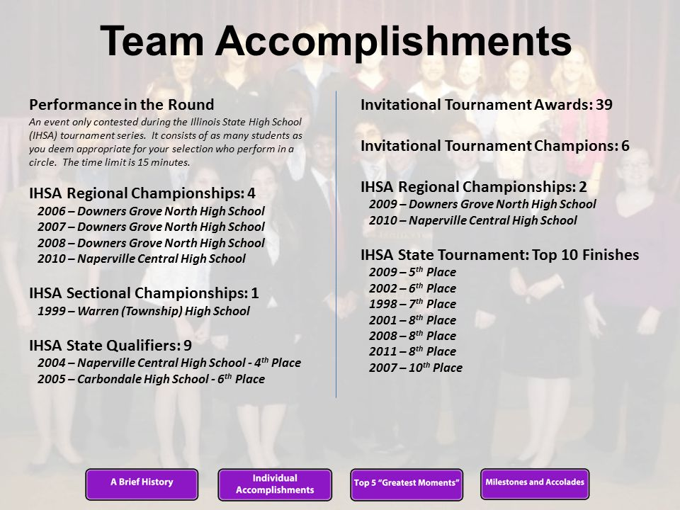 Individual Accomplishments State Tournament Qualifiers: 67 State Tournament Finalists: 31 DDA – 2 ES – 5 HDA – 1 HI – 5 IS – 5 INFO – 2 OD – 2 OO – 3 OC – 1 PR – 2 PT – 1 RS – 1 SOS – 1 State Champions: 4 Kathy Rooney – 1998 – Extemporaneous Speaking Kathy Rooney – 1998 – Impromptu Speaking Beth Rooney – 2001 – Original Oratory Maggie Butzen – 2011 – Original Oratory National Tournament Qualifiers: 20 National Tournament Semifinalists and Finalists: 8 Tim Bourn – 2010 – Expository Speaking – 2 nd Place Anand Oroskar – 2004 – Prose Interpretation – 4 th Place Elliot Karl – 2007 – Prose Interpretation – 4 th Place Natalie Self – 2004 – Expository Speaking – 5 th Place Elliot Karl – 2007 – Poetry Interpretation – 5 th Place Nick Reinhart – 2007 – Prose Interpretation – Semifinalist Jordan Frank – 2009 – Expository Speaking - Semifinalist Tim Bourn – 2010 – Prose Interpretation - Semifinalist